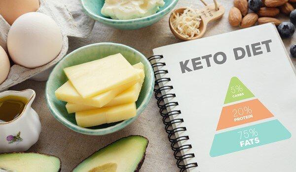 Кето диета меню на неделю для женщин для похудения