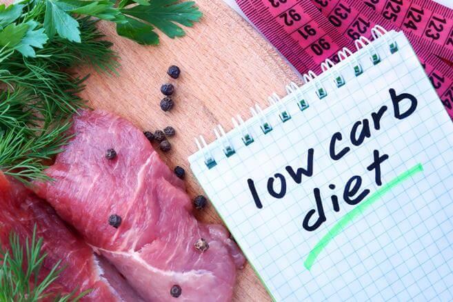 Низкоуглеводная диета меню на неделю для женщин для похудения с рецептами блюд