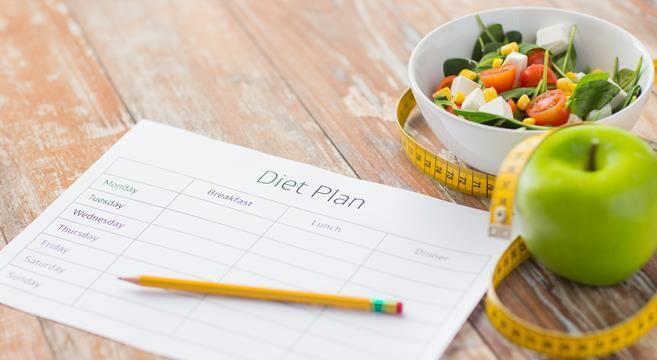 Как рассчитать калорийность для похудения