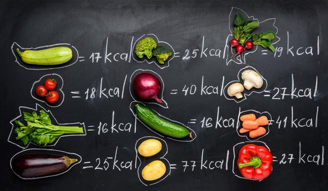 Калорийность готового блюда просто и расчет калорийности сложных продуктов