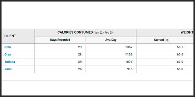 Приложение Fatsecret - счетчик калорий 9c6be7fcd81