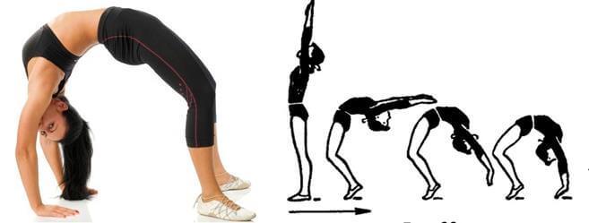 Упражнение мостик для мужчин
