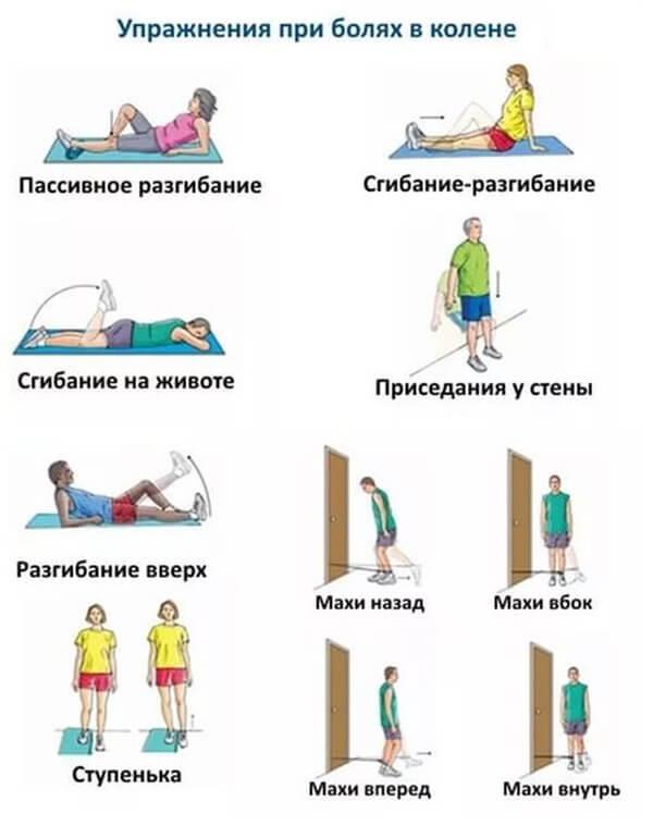 Упражнения для коленных суставов по Бубновскому, Попову, Евдокименко при артрозе, артрите, гонартрозе для снижения боли